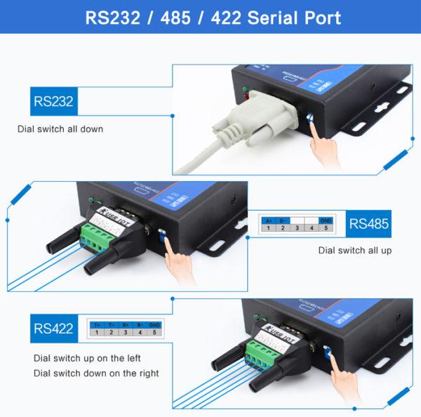 USR-N510 -RS232/RS485/RS422 Single Serial Ethernet Converter